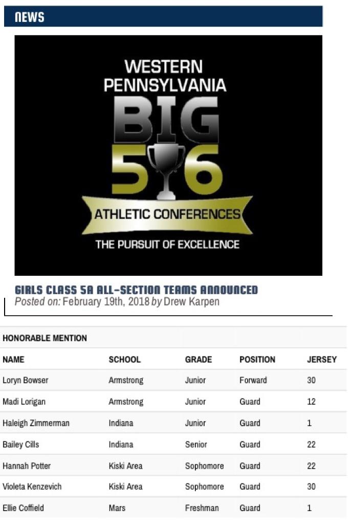 Big 56